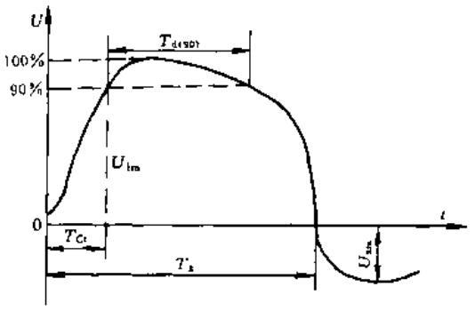 变压器操作被试验电压波形